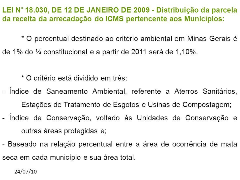 24/07/10 LEI N° 18.030, DE 12 DE JANEIRO DE 2009 - Distribuição da parcela da receita da arrecadação do ICMS pertencente aos Municípios: * O percentual destinado ao critério ambiental em Minas Gerais é de 1% do ¼ constitucional e a partir de 2011 será de 1,10%.