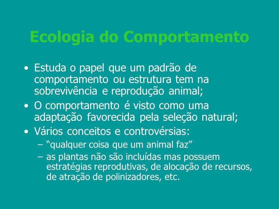 Ecologia do Comportamento Estuda o papel que um padrão de comportamento ou estrutura tem na sobrevivência e reprodução animal; O comportamento é visto