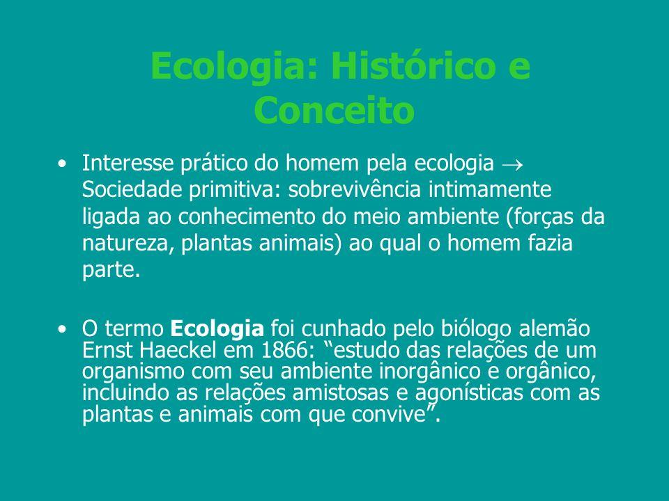 Ecologia: Histórico e Conceito Interesse prático do homem pela ecologia Sociedade primitiva: sobrevivência intimamente ligada ao conhecimento do meio