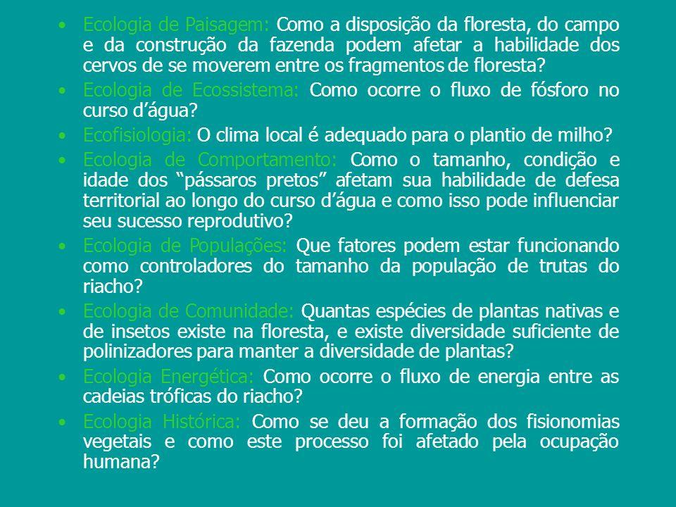 Ecologia de Paisagem: Como a disposição da floresta, do campo e da construção da fazenda podem afetar a habilidade dos cervos de se moverem entre os f