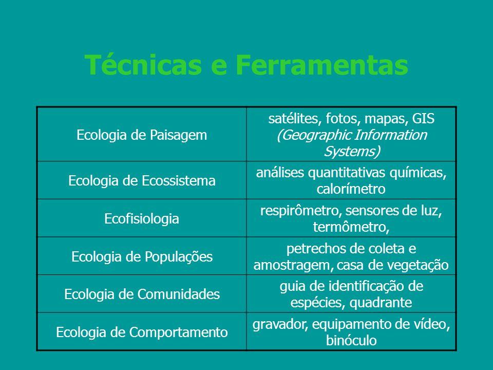 Técnicas e Ferramentas Ecologia de Paisagem satélites, fotos, mapas, GIS (Geographic Information Systems) Ecologia de Ecossistema análises quantitativ