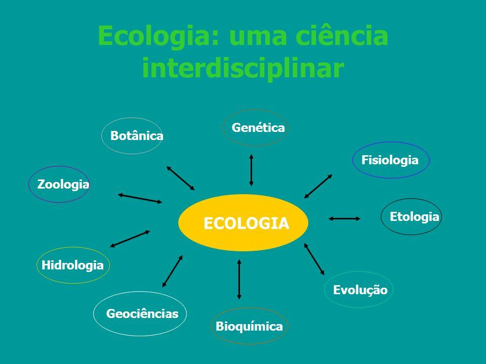 Ecologia: uma ciência interdisciplinar Bioquímica ECOLOGIA Zoologia Botânica Evolução Etologia Geociências Fisiologia Hidrologia Genética
