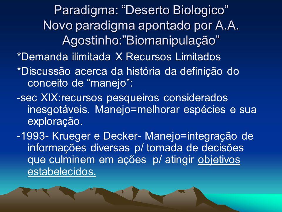 Paradigma: Deserto Biologico Novo paradigma apontado por A.A. Agostinho:Biomanipulação *Demanda ilimitada X Recursos Limitados *Discussão acerca da hi