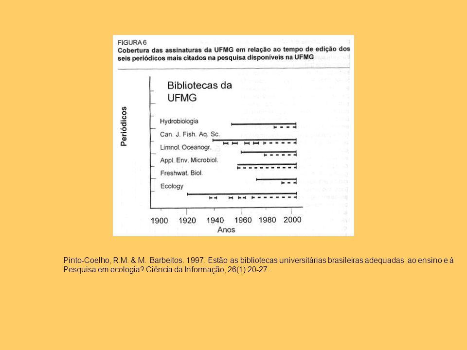 Pinto-Coelho, R.M. & M. Barbeitos. 1997. Estão as bibliotecas universitárias brasileiras adequadas ao ensino e à Pesquisa em ecologia? Ciência da Info