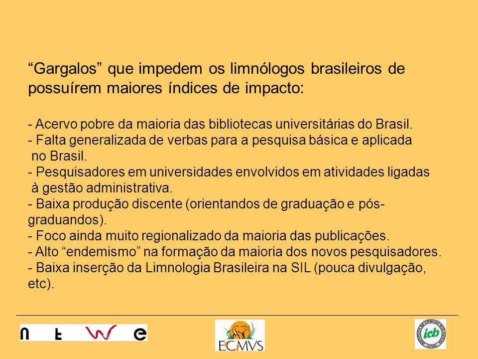 Gargalos que impedem os limnólogos brasileiros de possuírem maiores índices de impacto: - Acervo pobre da maioria das bibliotecas universitárias do Brasil.