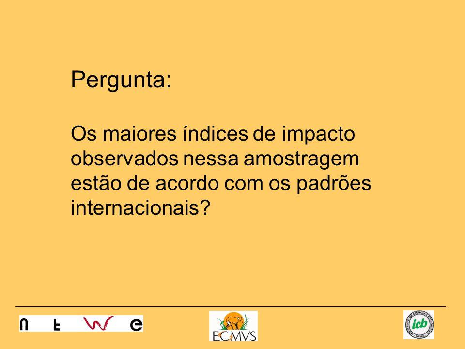 Pergunta: Os maiores índices de impacto observados nessa amostragem estão de acordo com os padrões internacionais?