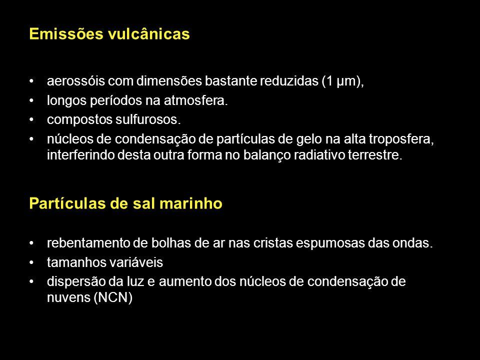 Emissões vulcânicas aerossóis com dimensões bastante reduzidas (1 µm), longos períodos na atmosfera. compostos sulfurosos. núcleos de condensação de p