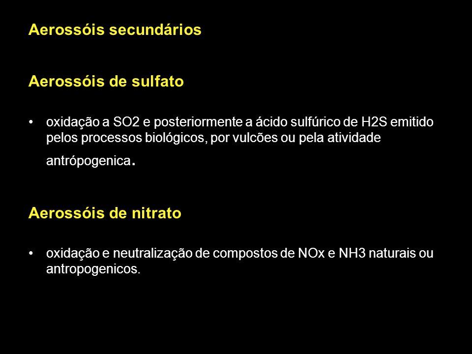 Aerossóis secundários Aerossóis de sulfato oxidação a SO2 e posteriormente a ácido sulfúrico de H2S emitido pelos processos biológicos, por vulcões ou