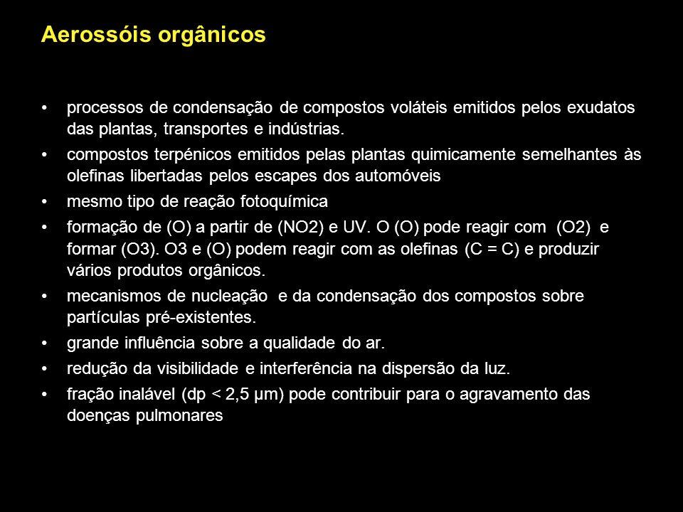 Aerossóis orgânicos processos de condensação de compostos voláteis emitidos pelos exudatos das plantas, transportes e indústrias. compostos terpénicos