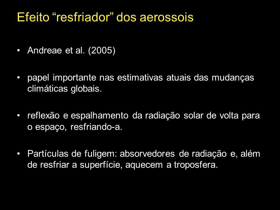 Efeito resfriador dos aerossois Andreae et al. (2005) papel importante nas estimativas atuais das mudanças climáticas globais. reflexão e espalhamento
