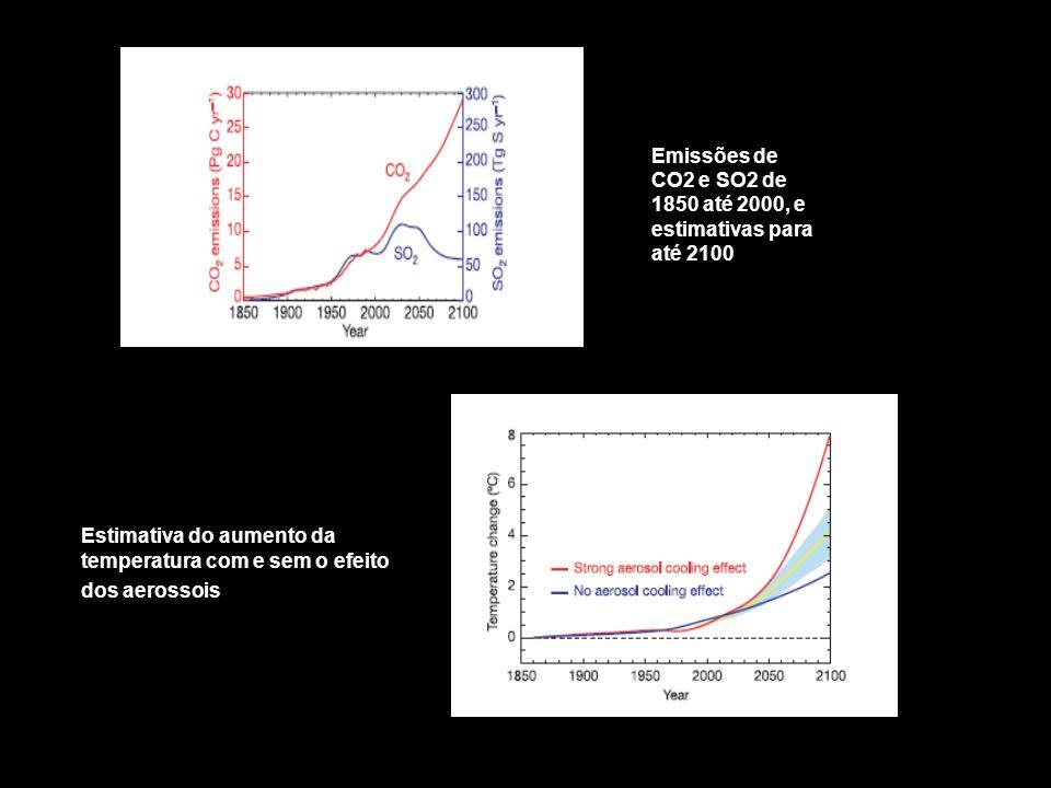 Emissões de CO2 e SO2 de 1850 até 2000, e estimativas para até 2100 Estimativa do aumento da temperatura com e sem o efeito dos aerossois
