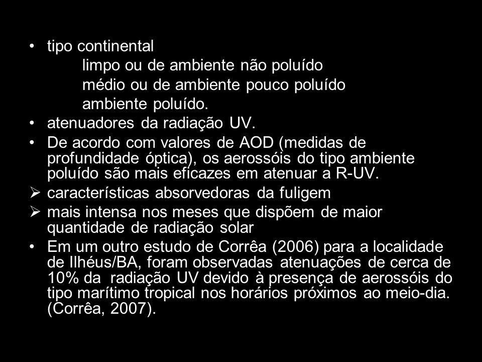 tipo continental limpo ou de ambiente não poluído médio ou de ambiente pouco poluído ambiente poluído. atenuadores da radiação UV. De acordo com valor