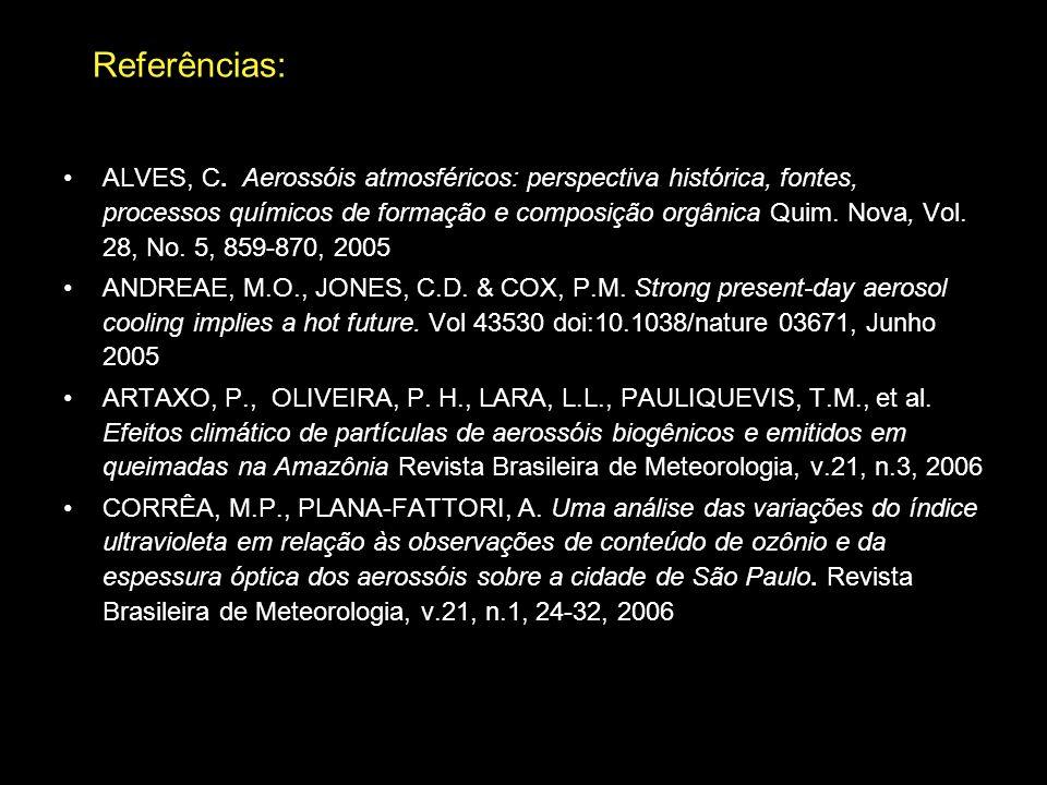 Referências: ALVES, C. Aerossóis atmosféricos: perspectiva histórica, fontes, processos químicos de formação e composição orgânica Quim. Nova, Vol. 28
