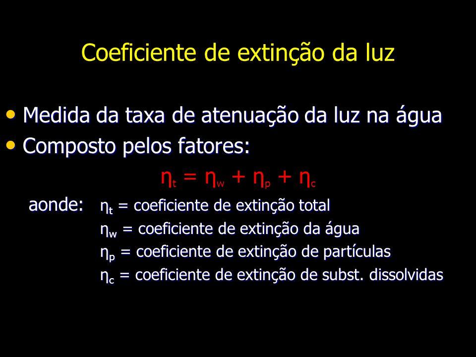 Coeficiente de extinção da luz Medida da taxa de atenuação da luz na água Medida da taxa de atenuação da luz na água Composto pelos fatores: Composto pelos fatores: η t = η w + η p + η c aonde: η t = coeficiente de extinção total η w = coeficiente de extinção da água η p = coeficiente de extinção de partículas η c = coeficiente de extinção de subst.