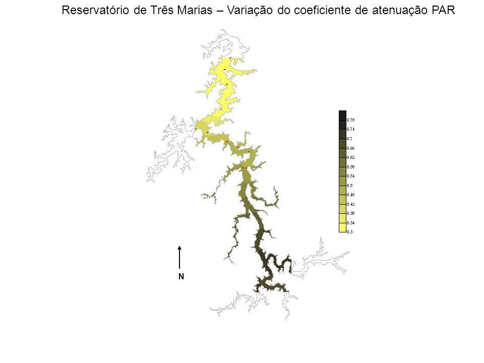 Comparação de k d em áreas de um mesmo ambiente Reservatório de Furnas – Minas Gerais N Reservatório de Três Marias – Variação do coeficiente de atenuação PAR