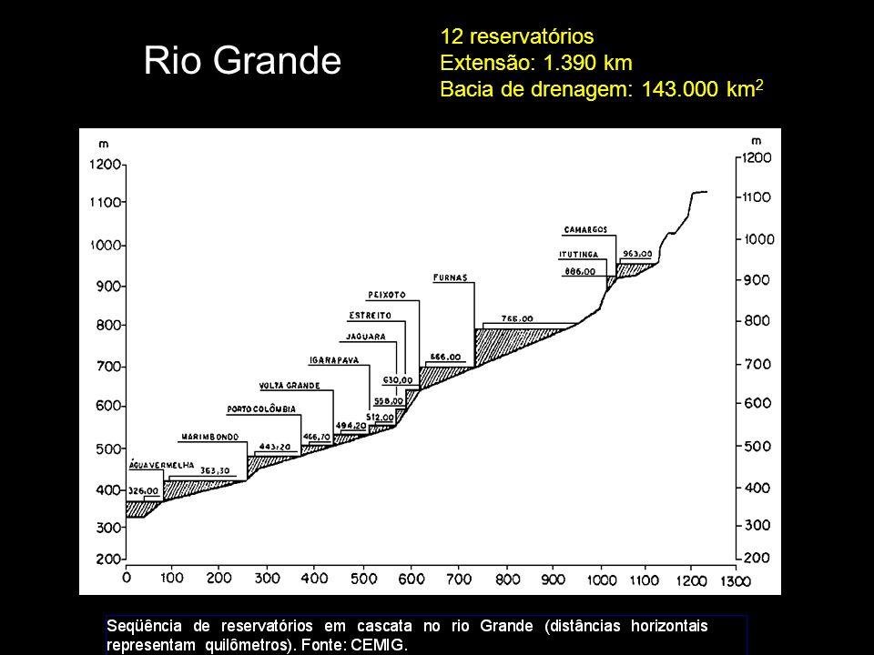 Rio Grande 12 reservatórios Extensão: 1.390 km Bacia de drenagem: 143.000 km 2