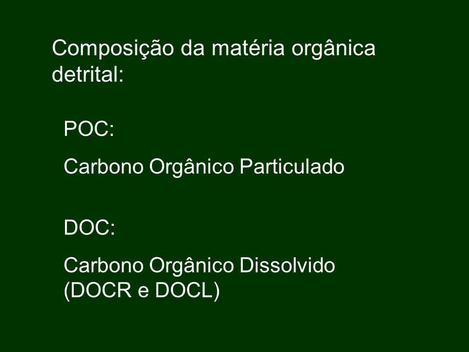Composição da matéria orgânica detrital: POC: Carbono Orgânico Particulado DOC: Carbono Orgânico Dissolvido (DOCR e DOCL)