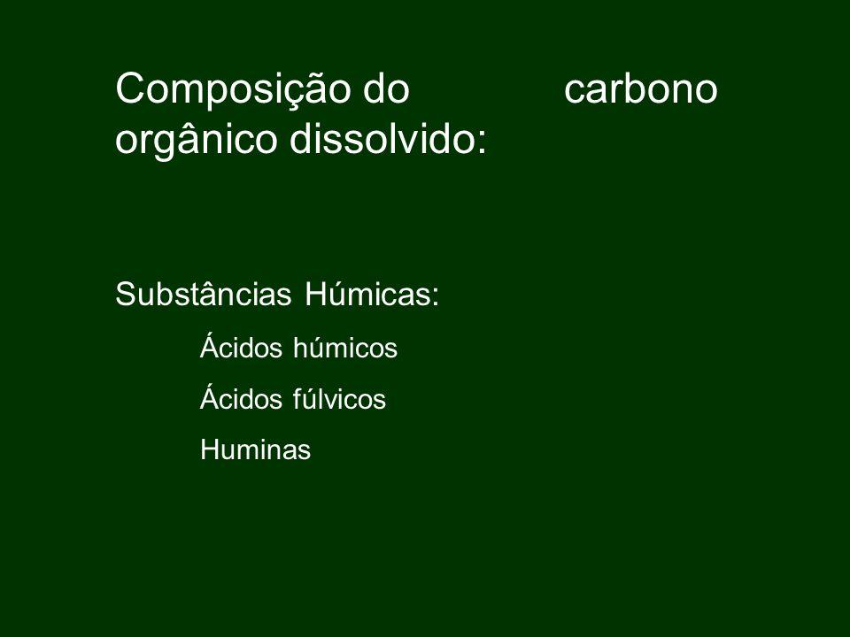 Substâncias Húmicas: Apresentam organização coloidal Atuam na adsorção de metais como Ca+, Fe++ e até mesmo Hg Interferem nos processos de bioacumulação