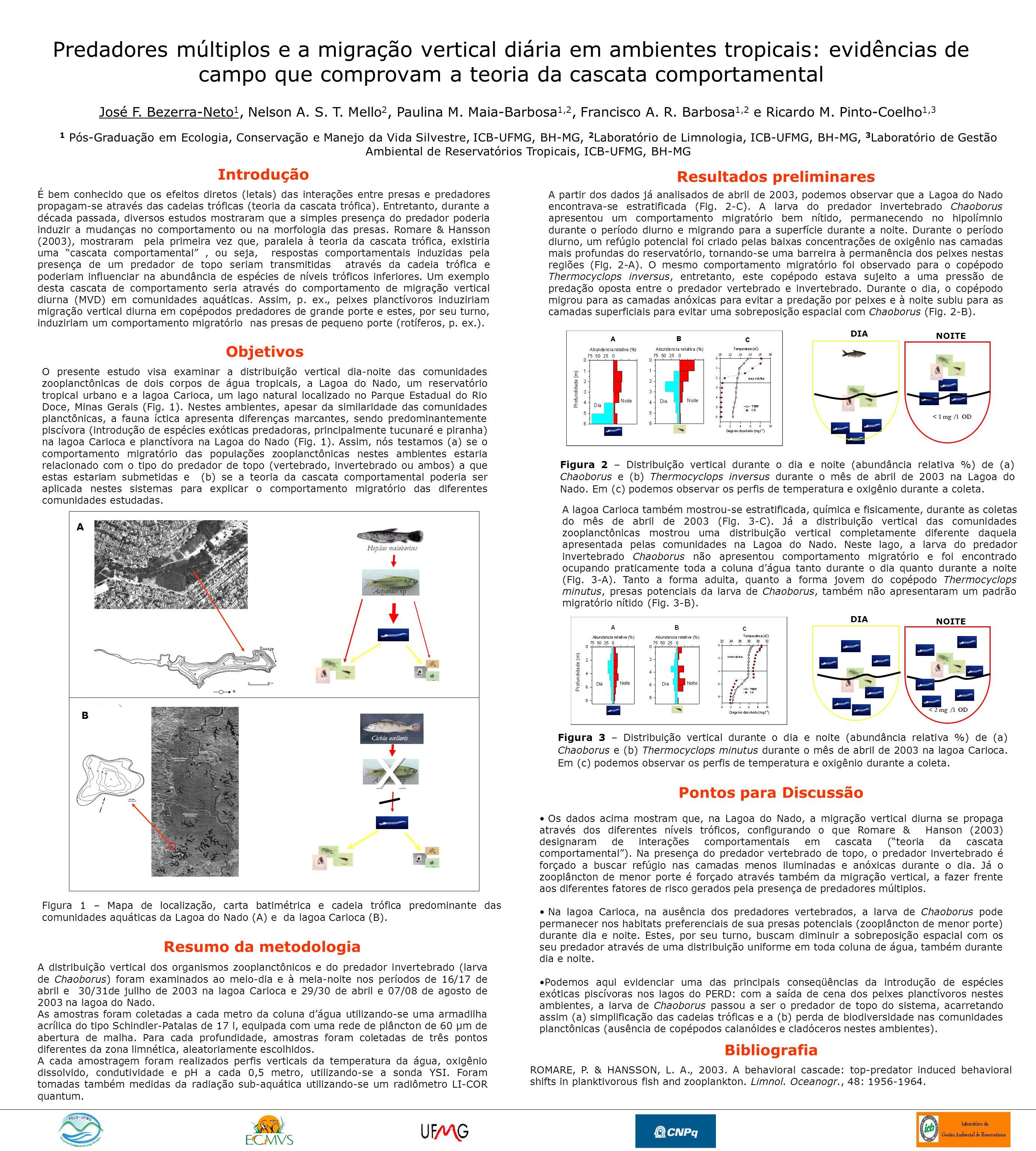 Predadores múltiplos e a migração vertical diária em ambientes tropicais: evidências de campo que comprovam a teoria da cascata comportamental José F.