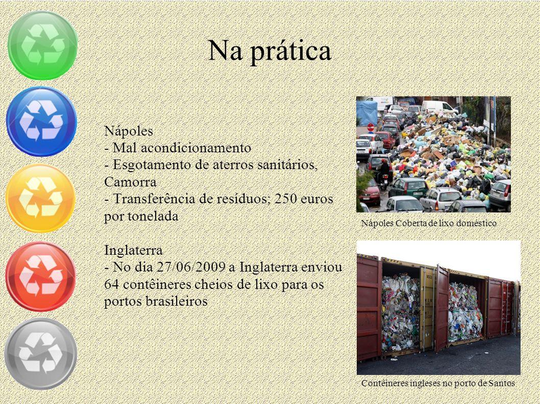 Na prática Nápoles - Mal acondicionamento - Esgotamento de aterros sanitários, Camorra - Transferência de resíduos; 250 euros por tonelada Inglaterra