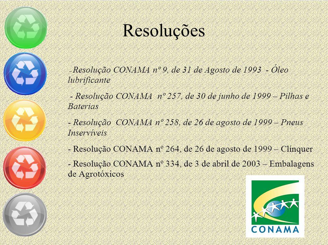 Resoluções -- Resolução CONAMA nº 9, de 31 de Agosto de 1993 - Óleo lubrificante - Resolução CONAMA nº 257, de 30 de junho de 1999 – Pilhas e Baterias
