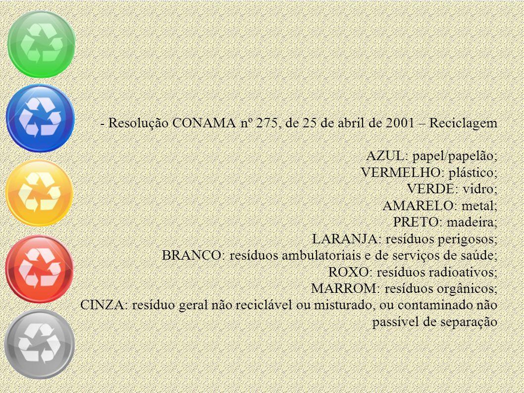- Resolução CONAMA nº 275, de 25 de abril de 2001 – Reciclagem AZUL: papel/papelão; VERMELHO: plástico; VERDE: vidro; AMARELO: metal; PRETO: madeira;