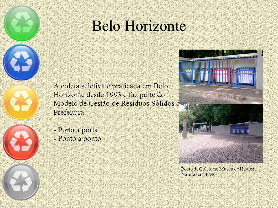 Belo Horizonte A coleta seletiva é praticada em Belo Horizonte desde 1993 e faz parte do Modelo de Gestão de Resíduos Sólidos da Prefeitura. - Porta a