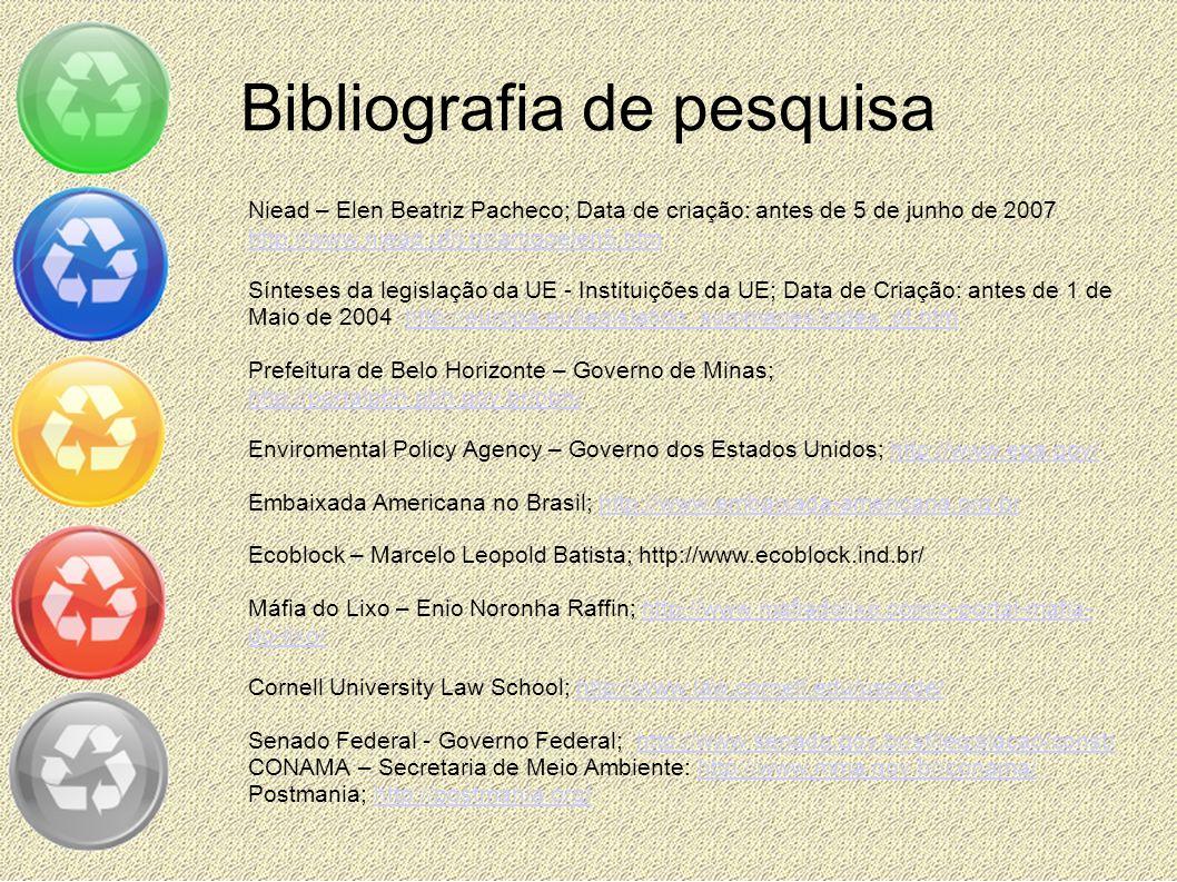 Bibliografia de pesquisa Niead – Elen Beatriz Pacheco; Data de criação: antes de 5 de junho de 2007 http://www.niead.ufrj.br/artigoelen5.htm http://ww