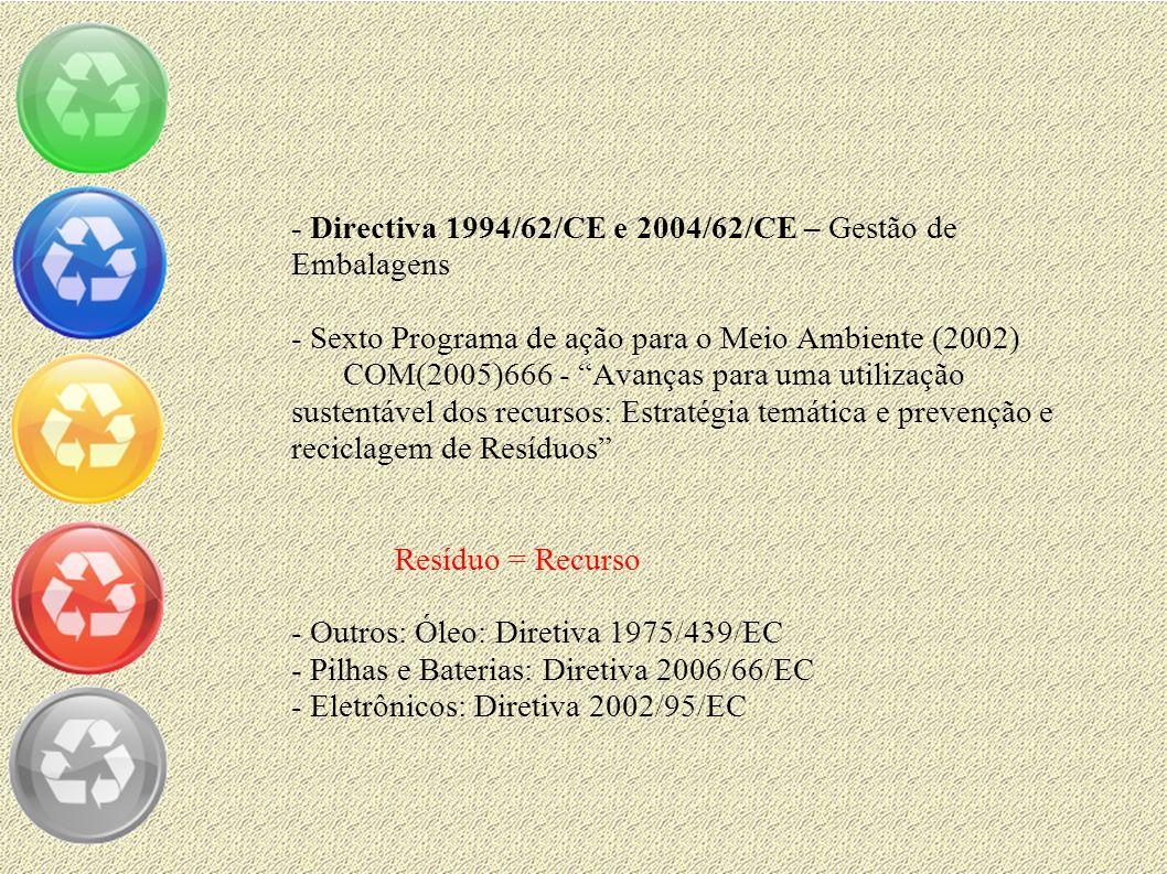 - Directiva 1994/62/CE e 2004/62/CE – Gestão de Embalagens - Sexto Programa de ação para o Meio Ambiente (2002) COM(2005)666 - Avanças para uma utiliz
