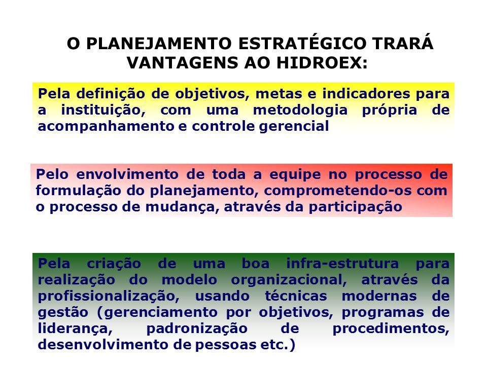 Pela definição de objetivos, metas e indicadores para a instituição, com uma metodologia própria de acompanhamento e controle gerencial Pelo envolvime