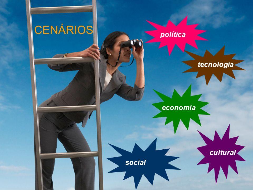 social tecnologia política economia cultural CENÁRIOS