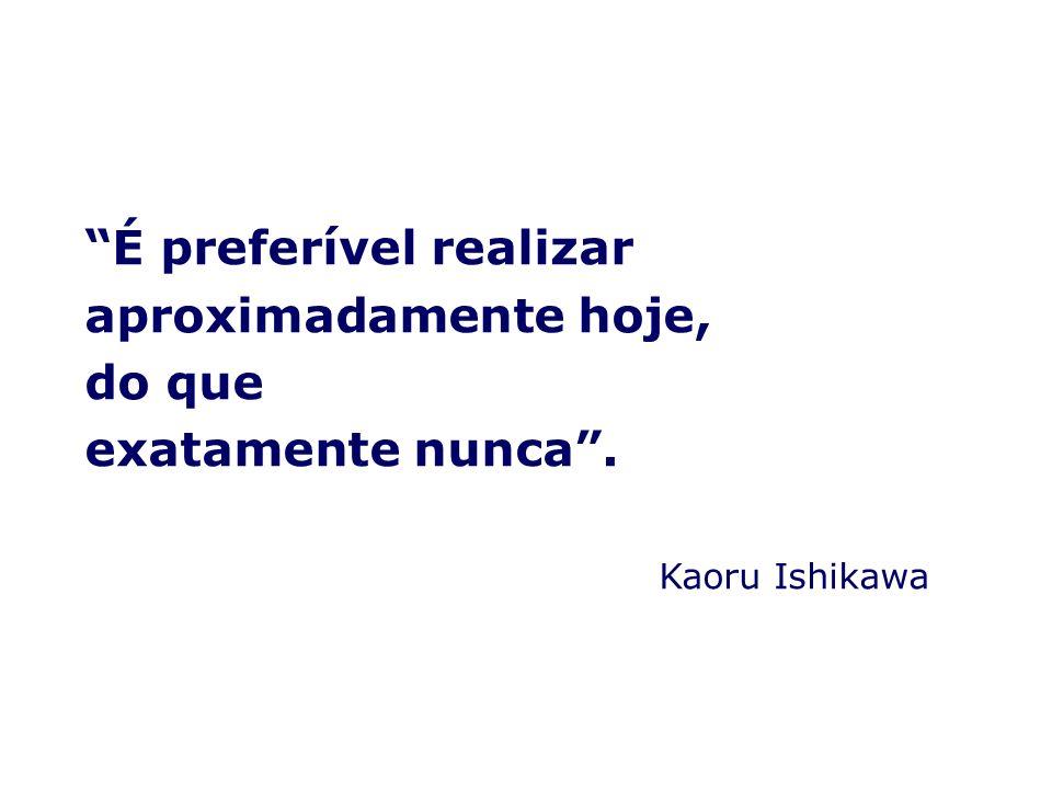 É preferível realizar aproximadamente hoje, do que exatamente nunca. Kaoru Ishikawa