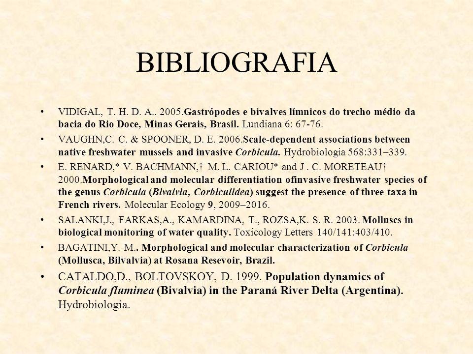 BIBLIOGRAFIA VIDIGAL, T. H. D. A.. 2005.Gastrópodes e bivalves límnicos do trecho médio da bacia do Rio Doce, Minas Gerais, Brasil. Lundiana 6: 67-76.