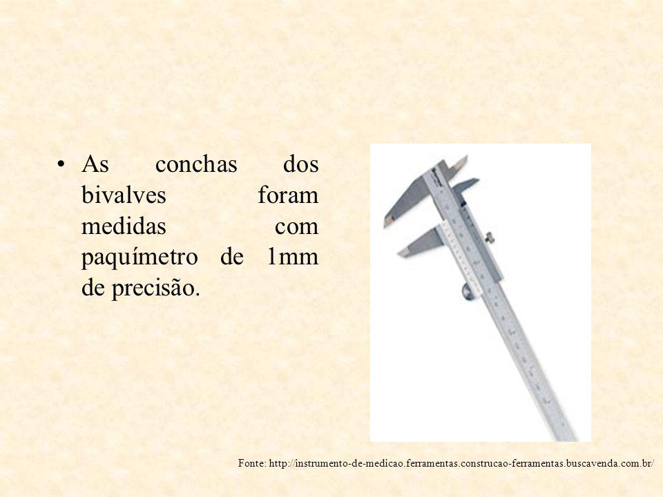 As conchas dos bivalves foram medidas com paquímetro de 1mm de precisão. Fonte: http://instrumento-de-medicao.ferramentas.construcao-ferramentas.busca