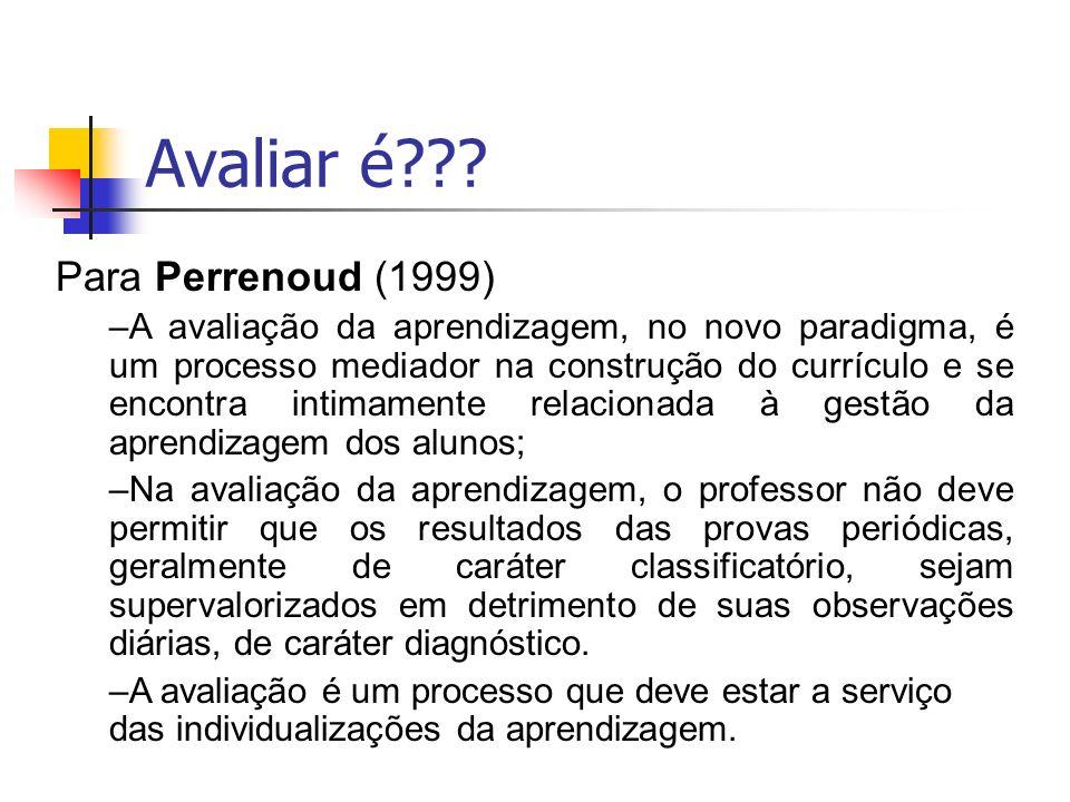 Avaliar é??? Para Perrenoud (1999) –A avaliação da aprendizagem, no novo paradigma, é um processo mediador na construção do currículo e se encontra in