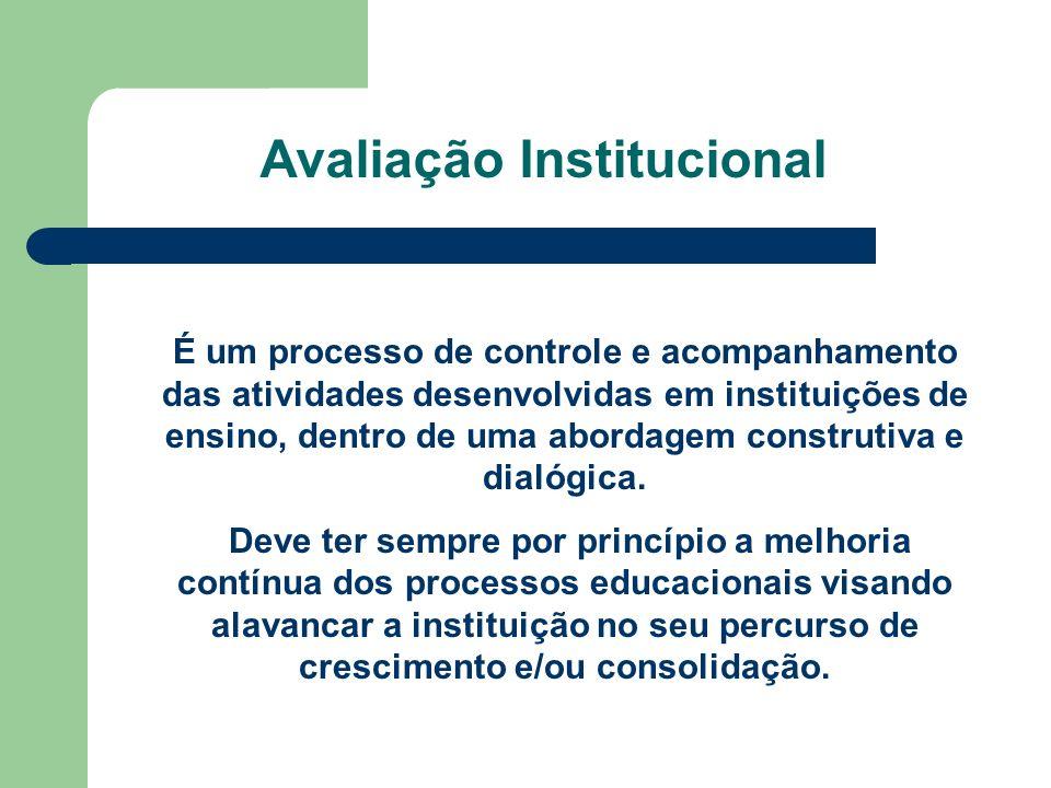 Avaliação Institucional É um processo de controle e acompanhamento das atividades desenvolvidas em instituições de ensino, dentro de uma abordagem con