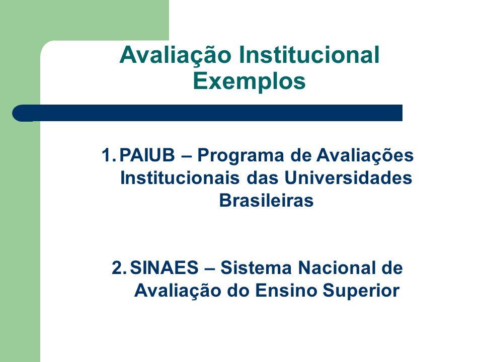 Avaliação Institucional Exemplos 1.PAIUB – Programa de Avaliações Institucionais das Universidades Brasileiras 2.SINAES – Sistema Nacional de Avaliaçã