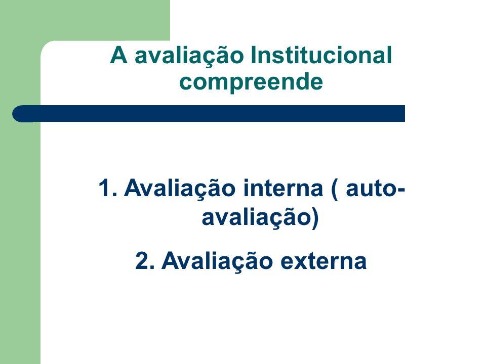 A avaliação Institucional compreende 1. Avaliação interna ( auto- avaliação) 2. Avaliação externa