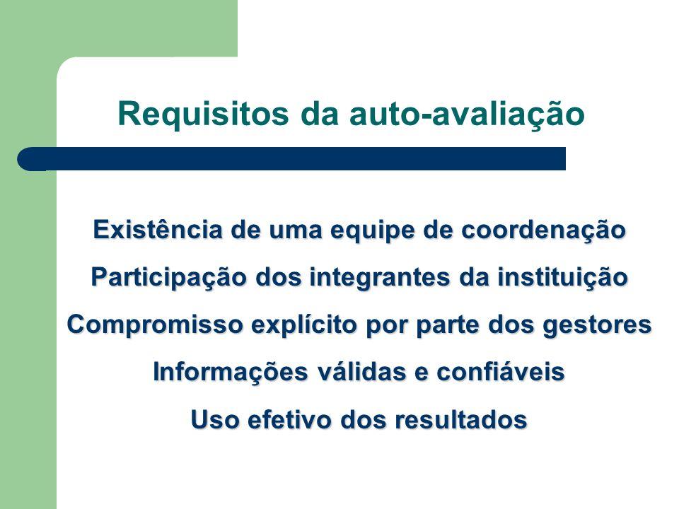 Requisitos da auto-avaliação Existência de uma equipe de coordenação Participação dos integrantes da instituição Compromisso explícito por parte dos g