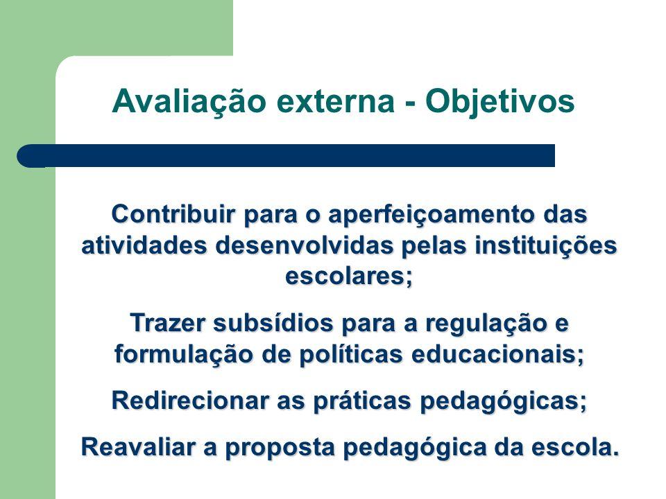 Avaliação externa - Objetivos Contribuir para o aperfeiçoamento das atividades desenvolvidas pelas instituições escolares; Trazer subsídios para a reg