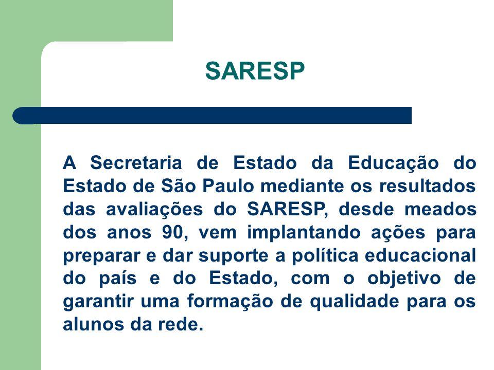 SARESP A Secretaria de Estado da Educação do Estado de São Paulo mediante os resultados das avaliações do SARESP, desde meados dos anos 90, vem implan