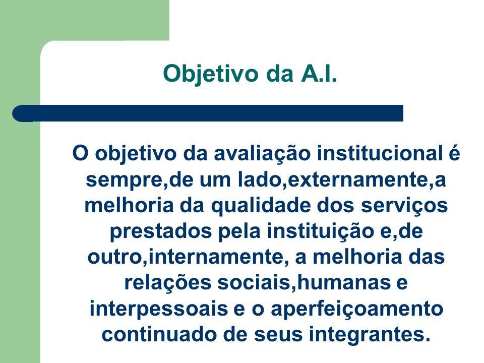 Objetivo da A.I. O objetivo da avaliação institucional é sempre,de um lado,externamente,a melhoria da qualidade dos serviços prestados pela instituiçã