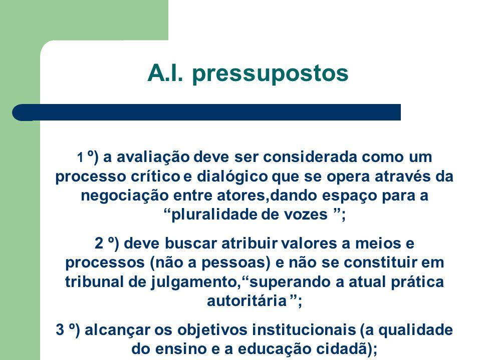 A.I. pressupostos 1 º) a avaliação deve ser considerada como um processo crítico e dialógico que se opera através da negociação entre atores,dando esp