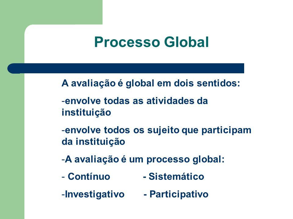 Processo Global A avaliação é global em dois sentidos: -envolve todas as atividades da instituição -envolve todos os sujeito que participam da institu