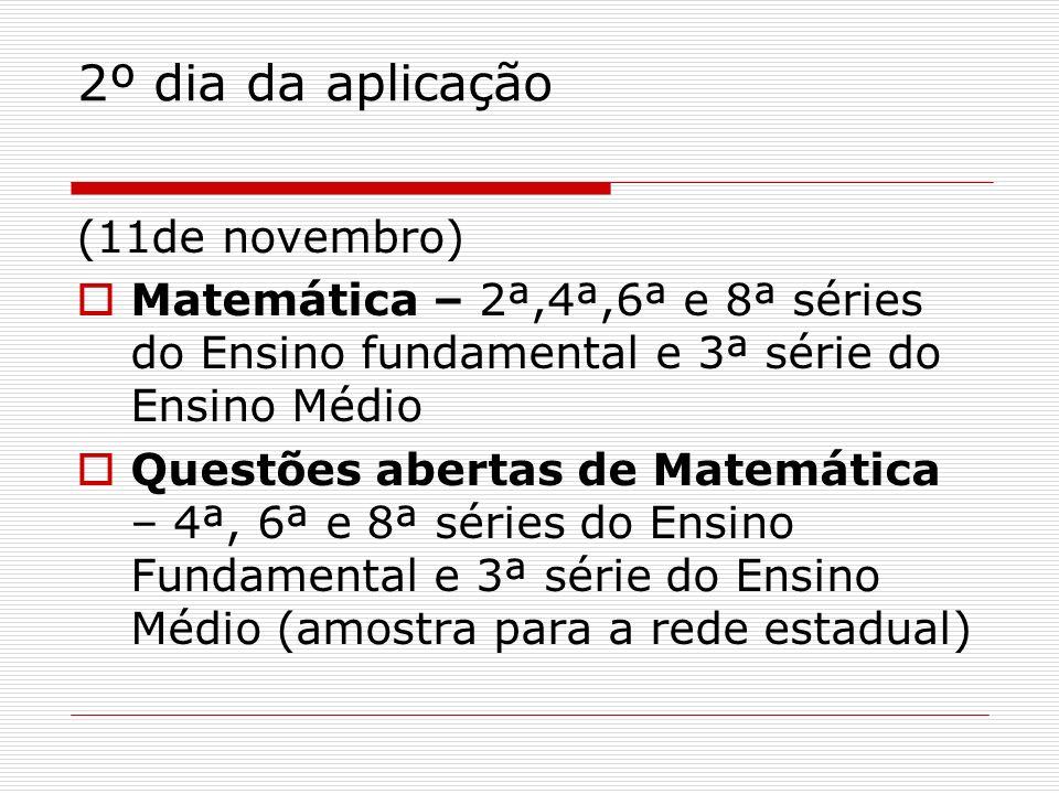 2º dia da aplicação (11de novembro) Matemática – 2ª,4ª,6ª e 8ª séries do Ensino fundamental e 3ª série do Ensino Médio Questões abertas de Matemática