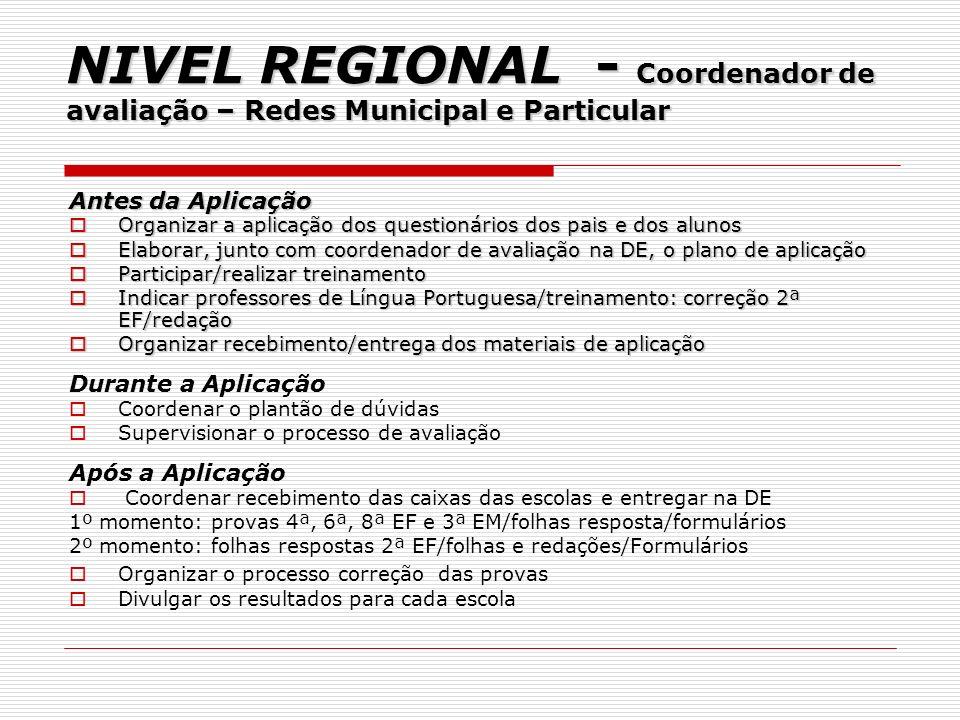 NIVEL REGIONAL - Coordenador de avaliação – Redes Municipal e Particular Antes da Aplicação Organizar a aplicação dos questionários dos pais e dos alu