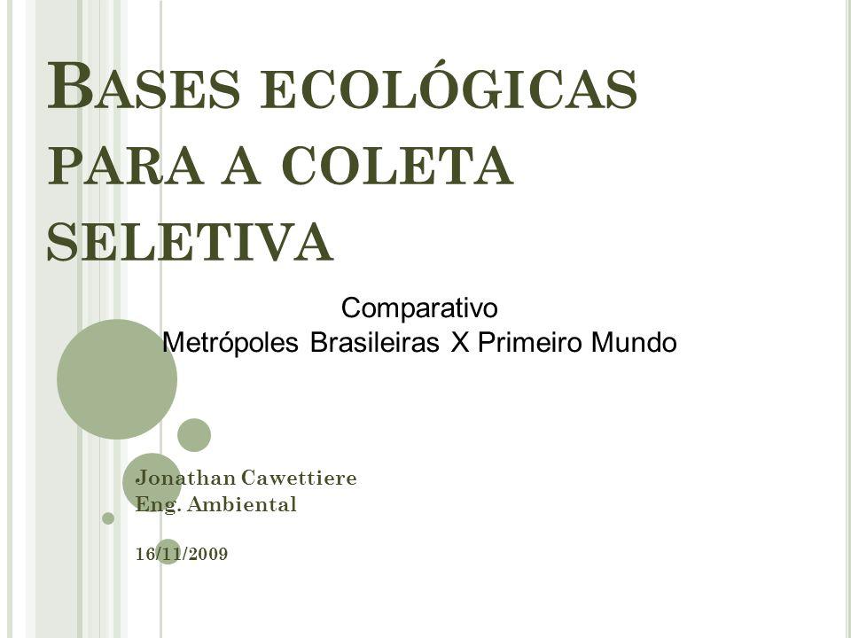 B ASES ECOLÓGICAS PARA A COLETA SELETIVA Jonathan Cawettiere Eng. Ambiental 16/11/2009 Comparativo Metrópoles Brasileiras X Primeiro Mundo