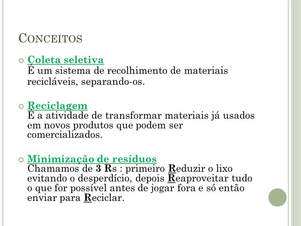 C ONCEITOS Coleta seletiva É um sistema de recolhimento de materiais recicláveis, separando-os. Reciclagem É a atividade de transformar materiais já u
