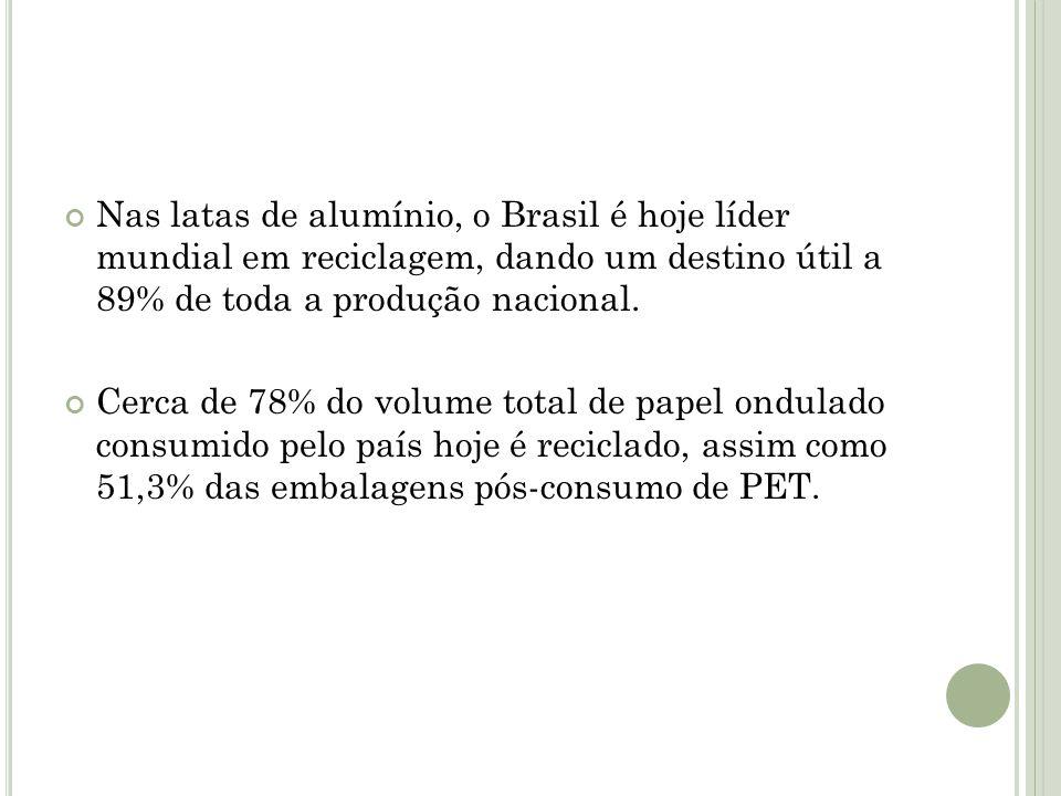 Nas latas de alumínio, o Brasil é hoje líder mundial em reciclagem, dando um destino útil a 89% de toda a produção nacional. Cerca de 78% do volume to