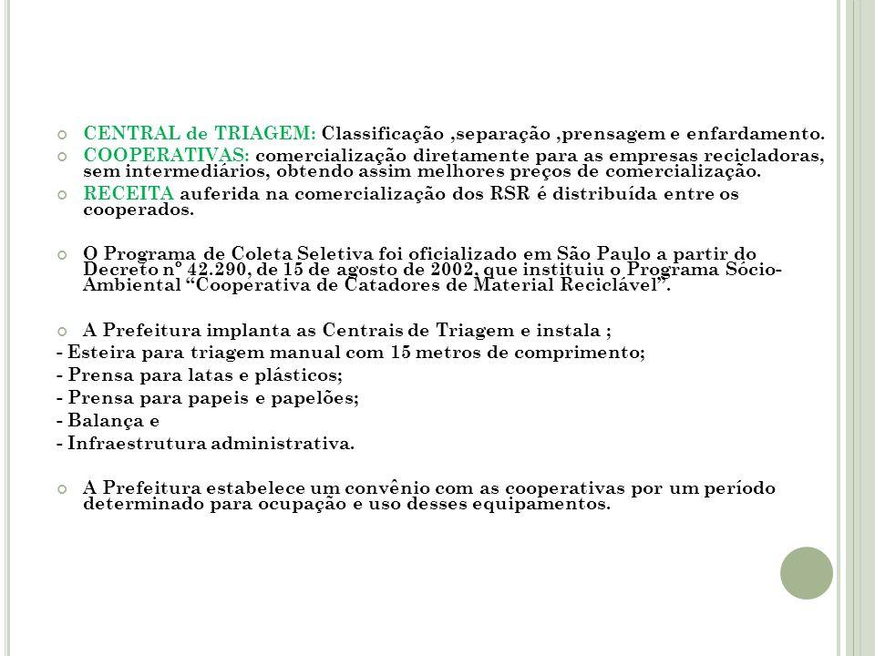 CENTRAL de TRIAGEM: Classificação,separação,prensagem e enfardamento. COOPERATIVAS: comercialização diretamente para as empresas recicladoras, sem int